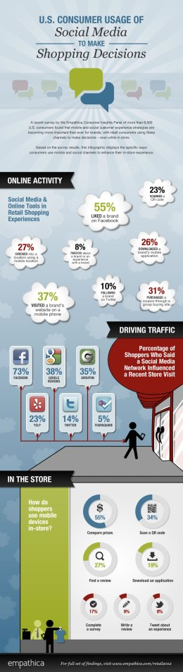 Digital Marketing Infographics You Should Know